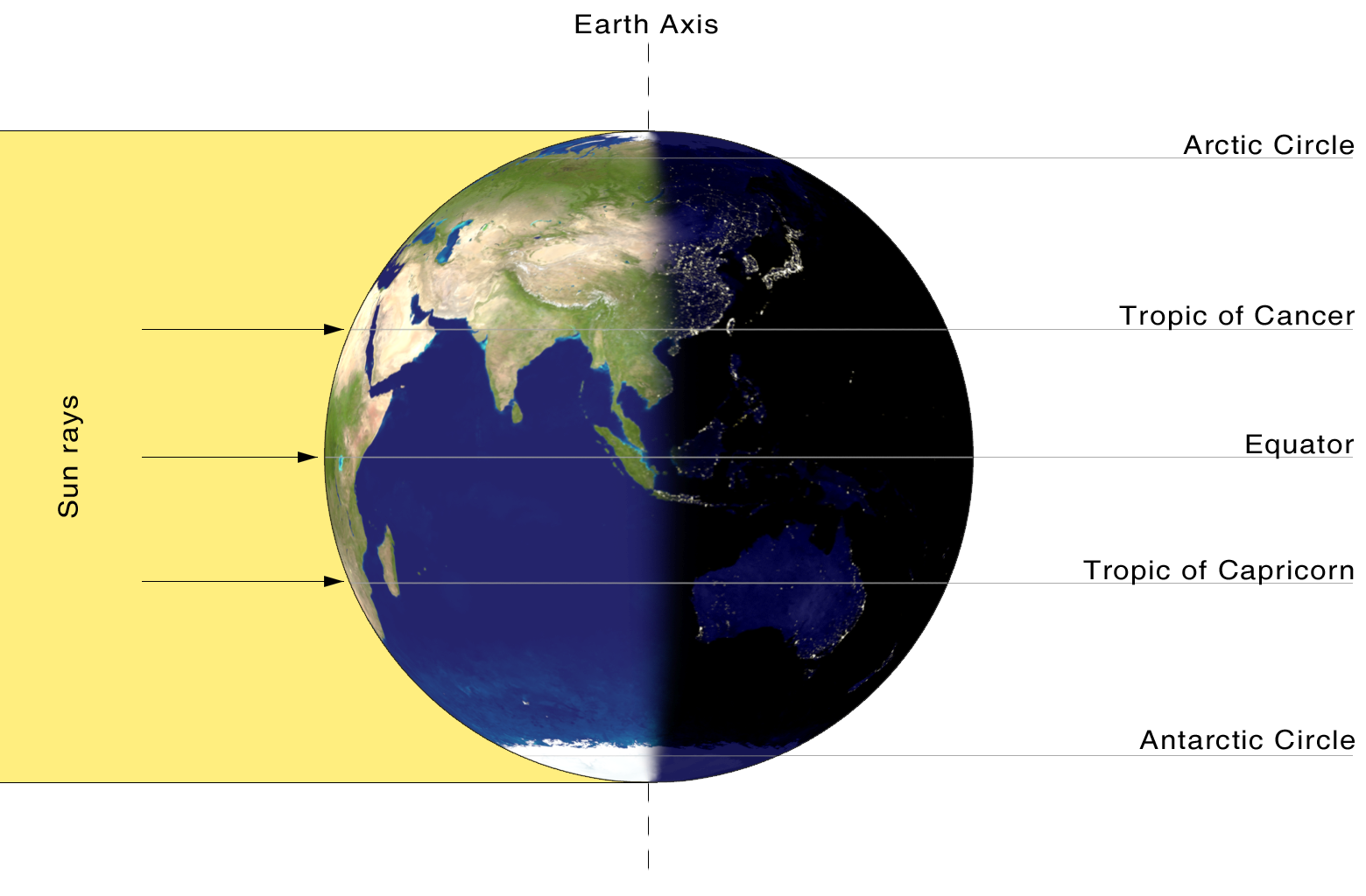 https://www.allabout-energy.com/Pphotos/earth-lighting-equinox_en.png